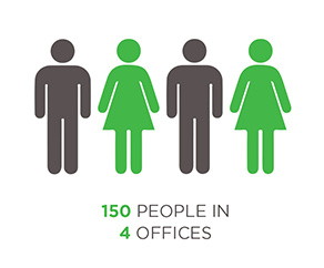 moi_office_people